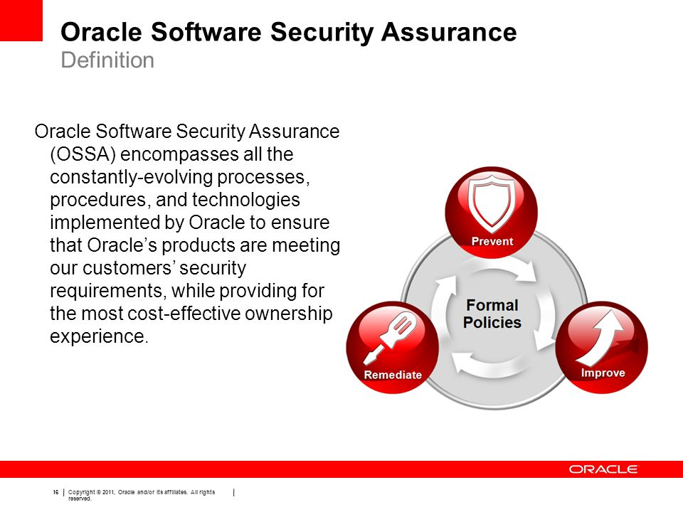 Oracle Software Security Assurance