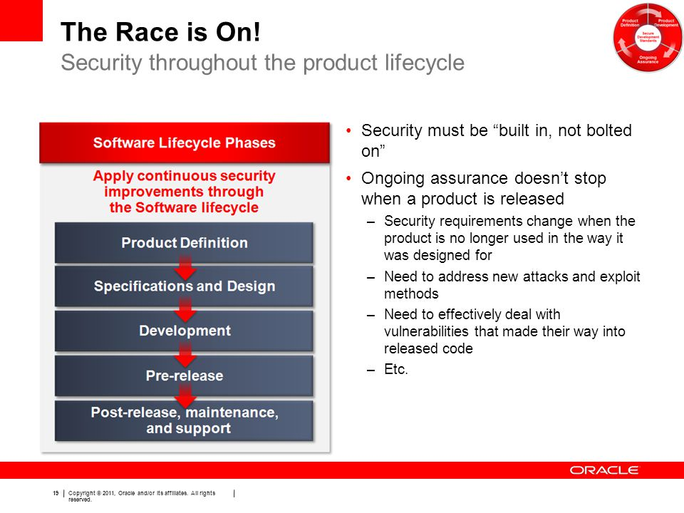 The Race is On! Security throughout the product lifecycle