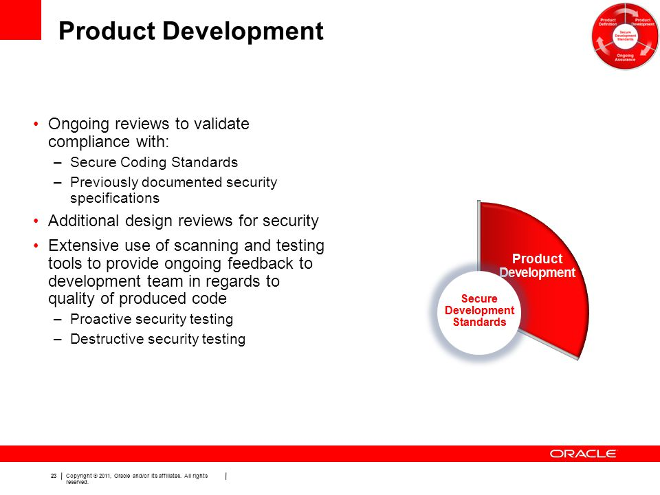 Product Development Ongoing reviews to validate compliance with: