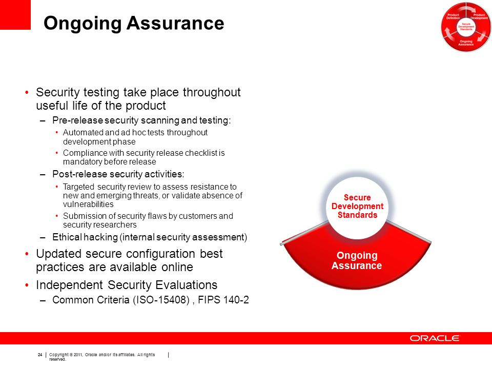 Ongoing Assurance Security testing take place throughout useful life of the product. Pre-release security scanning and testing: