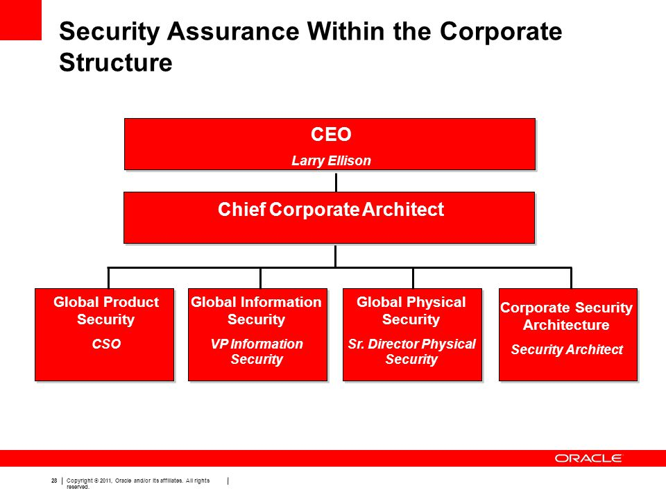 Security Assurance Within the Corporate Structure