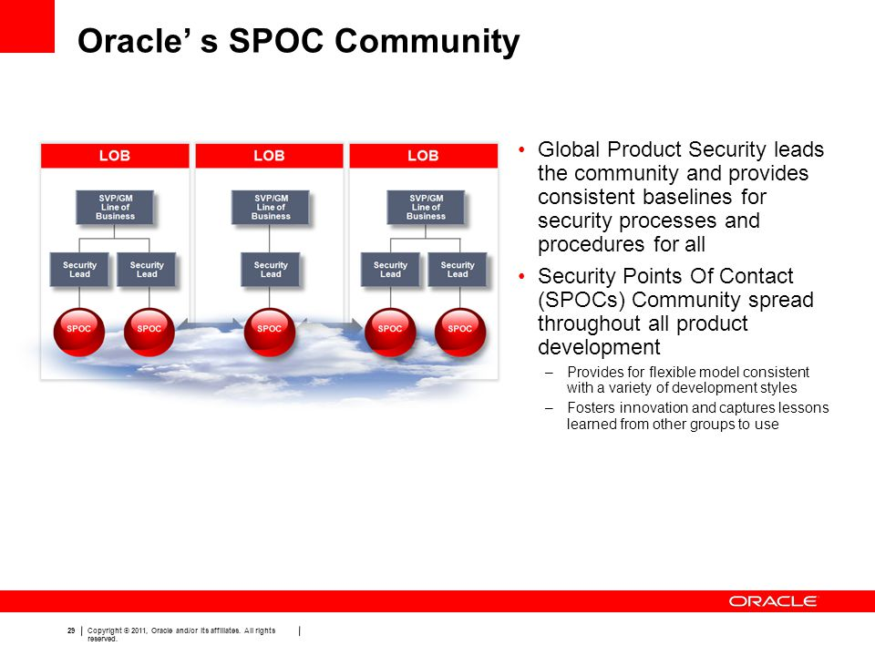 Oracle' s SPOC Community