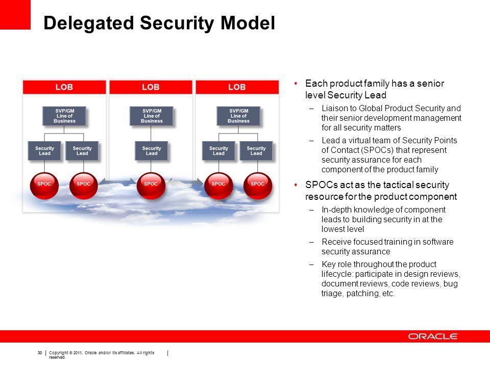 Delegated Security Model