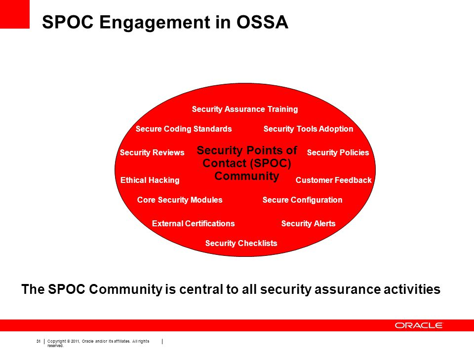 SPOC Engagement in OSSA