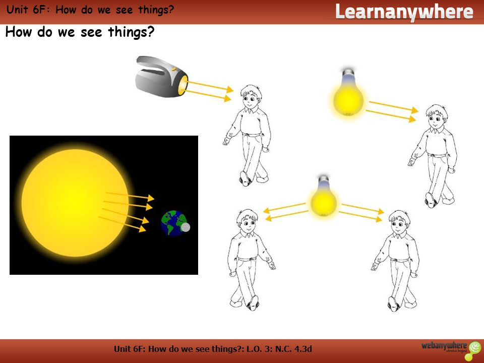 Unit 6F: How do we see things