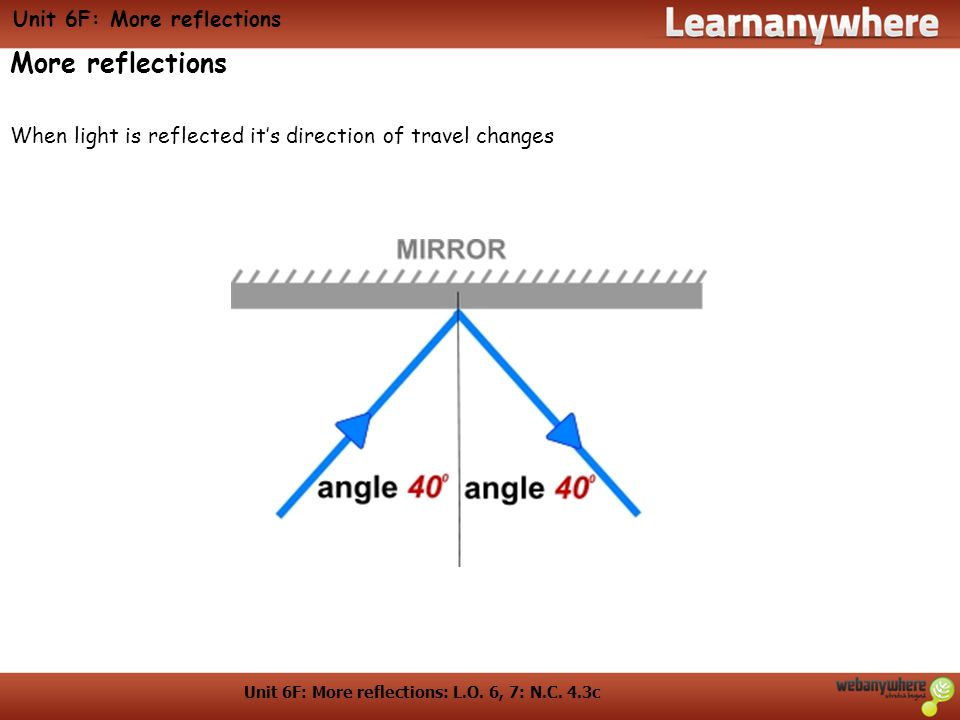 Unit 6F: More reflections