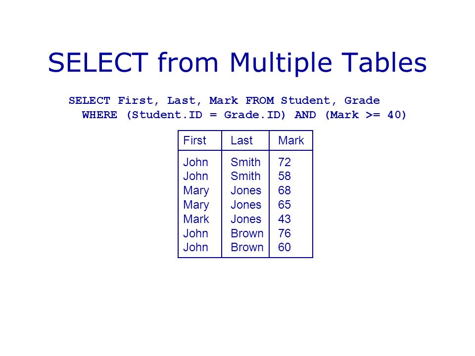 SELECT from Multiple Tables
