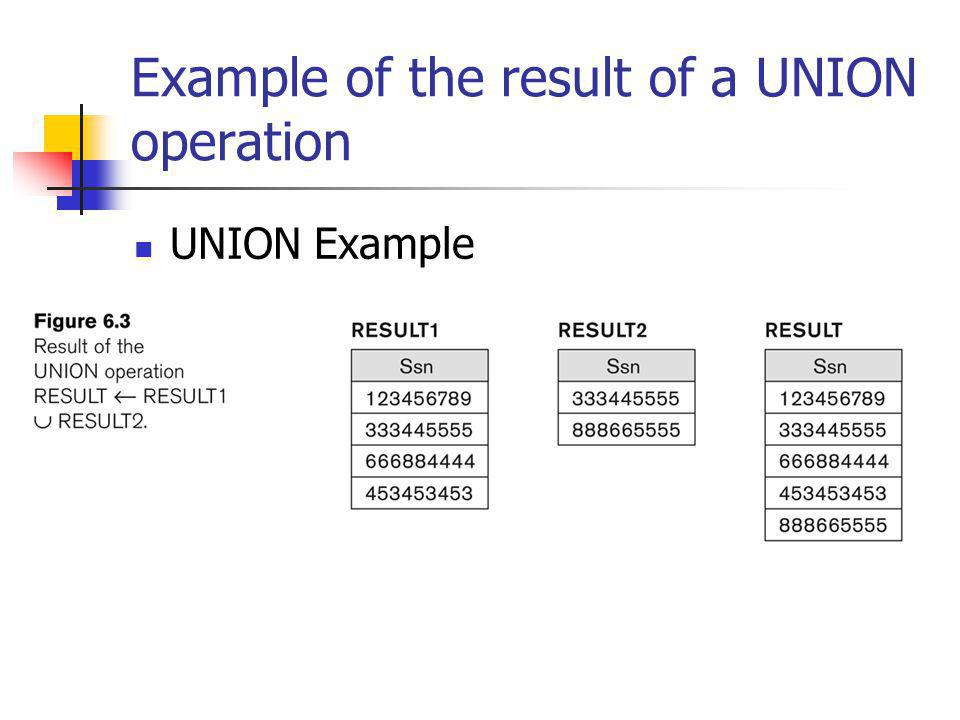 Example of the result of a UNION operation