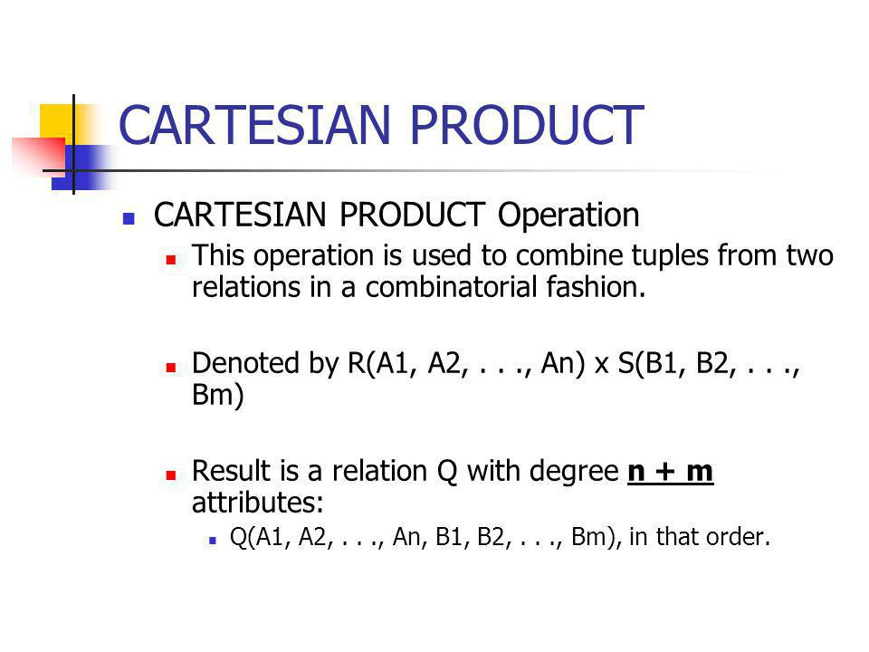 CARTESIAN PRODUCT CARTESIAN PRODUCT Operation
