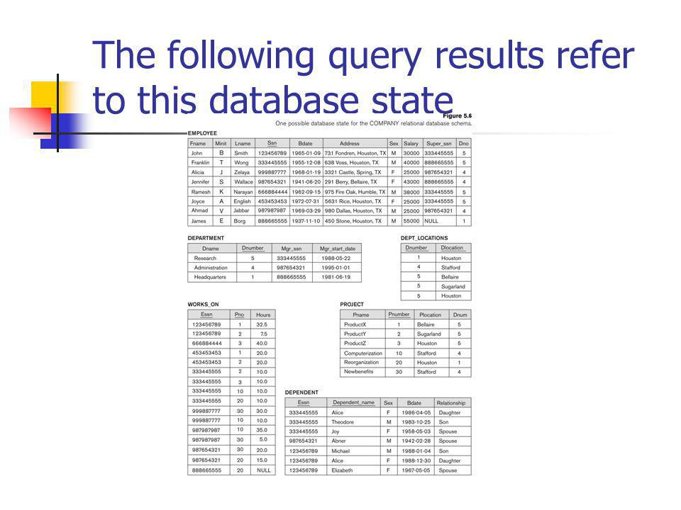 The following query results refer to this database state