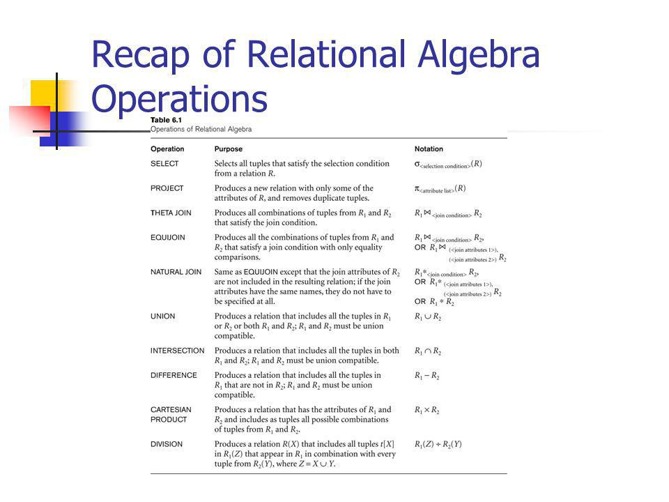Recap of Relational Algebra Operations