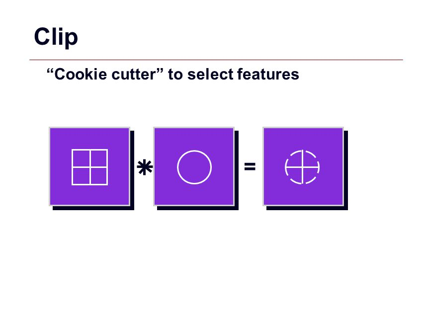 Clip Cookie cutter to select features =