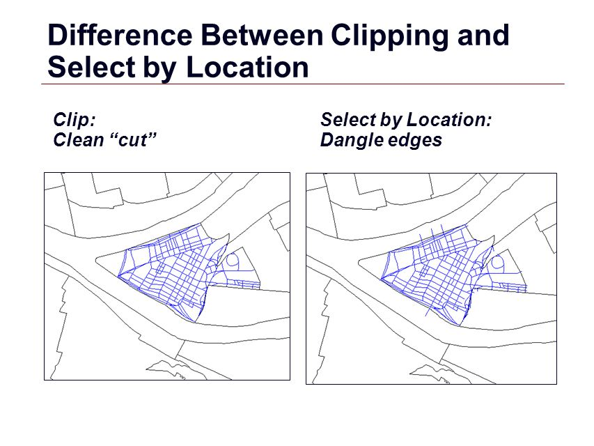 Difference Between Clipping and Select by Location