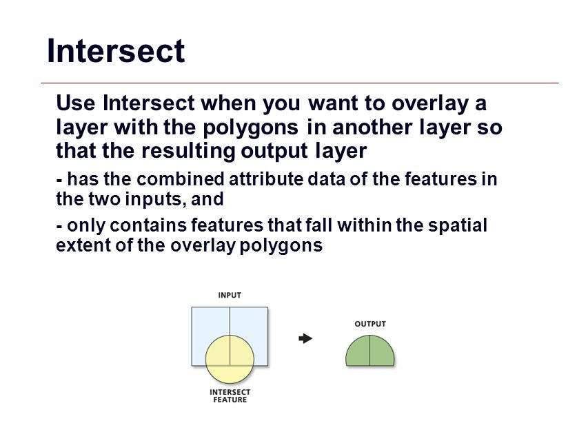 Intersect Use Intersect when you want to overlay a layer with the polygons in another layer so that the resulting output layer.