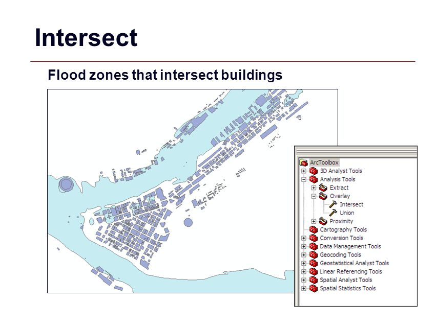 Intersect Flood zones that intersect buildings