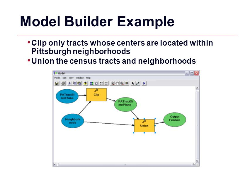 Model Builder Example Clip only tracts whose centers are located within Pittsburgh neighborhoods.