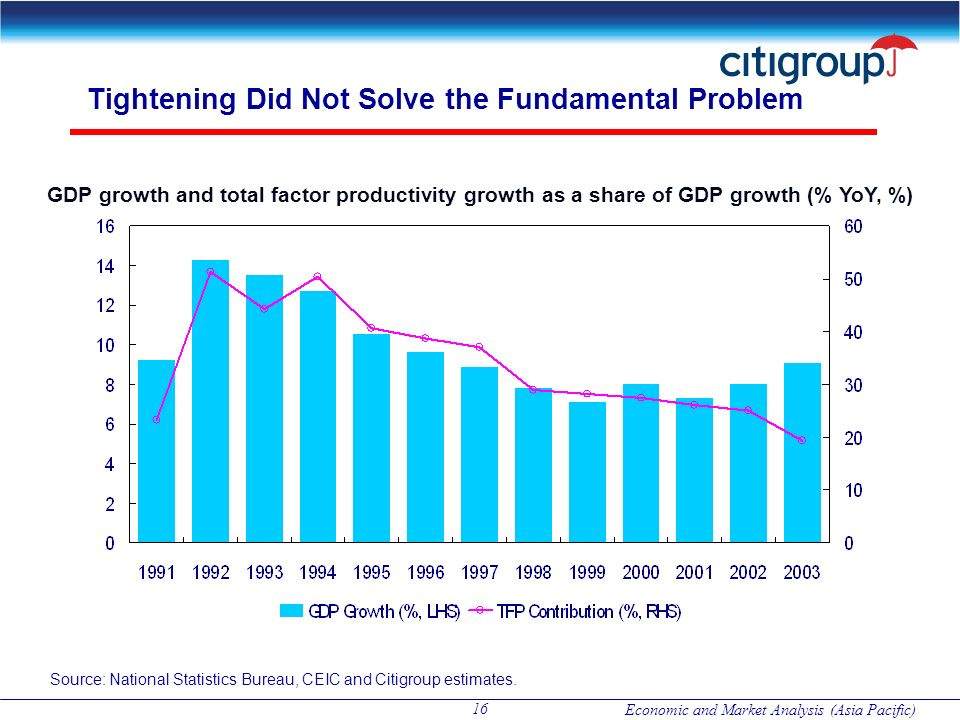 Tightening Did Not Solve the Fundamental Problem