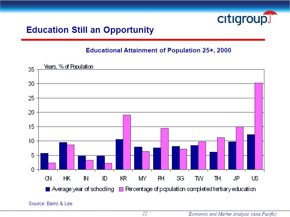 Education Still an Opportunity