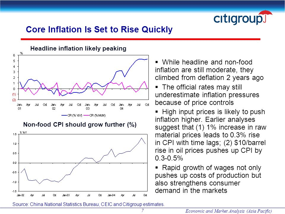 Core Inflation Is Set to Rise Quickly