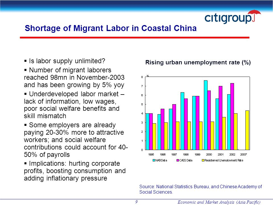 Shortage of Migrant Labor in Coastal China