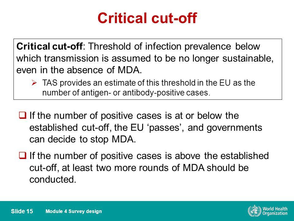 Critical cut-off