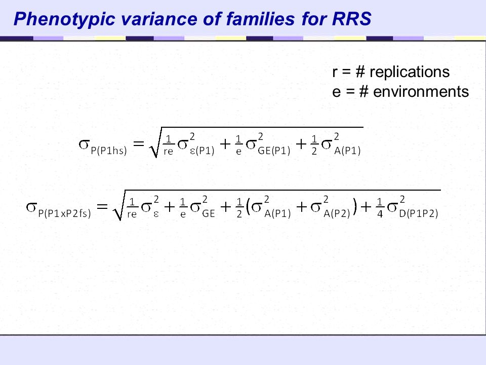 Phenotypic variance of families for RRS