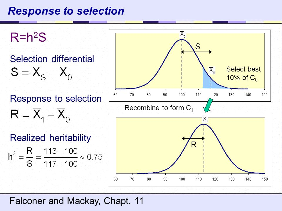 R=h2S Response to selection Selection differential