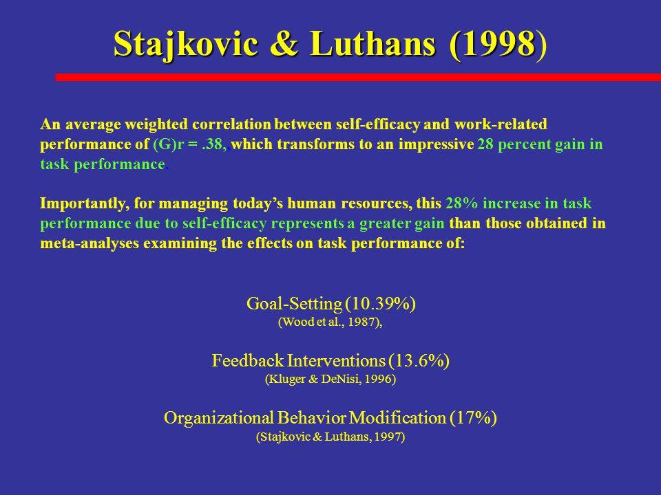 Stajkovic & Luthans (1998) Goal-Setting (10.39%)