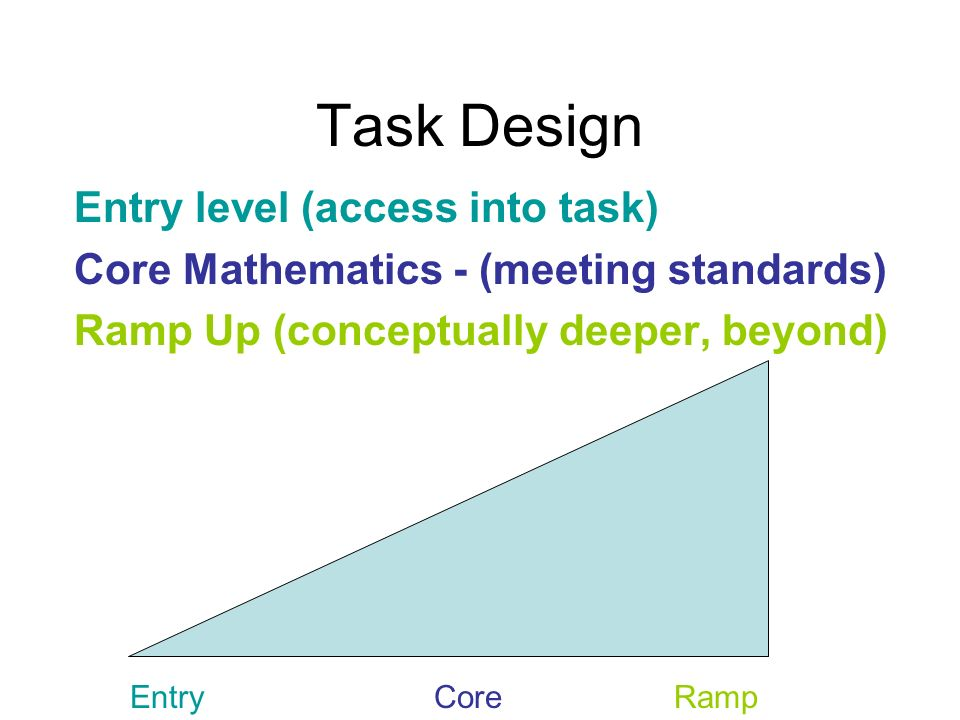 Task Design Entry level (access into task)