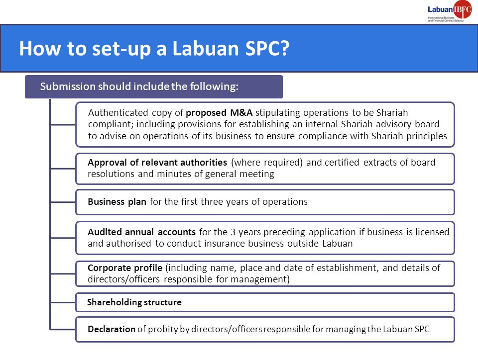 How to set-up a Labuan SPC