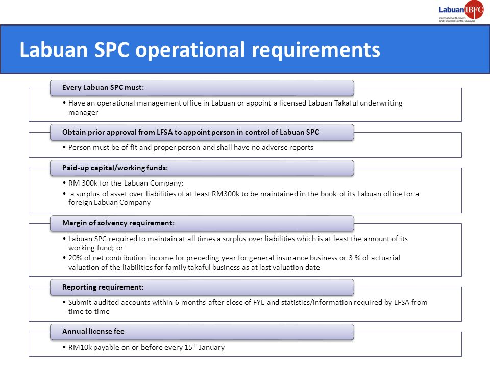 Labuan SPC operational requirements