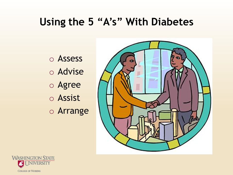 Using the 5 A's With Diabetes
