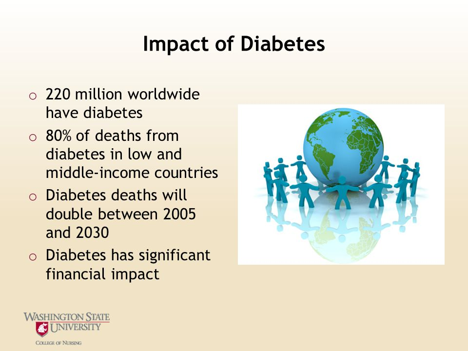 Impact of Diabetes 220 million worldwide have diabetes