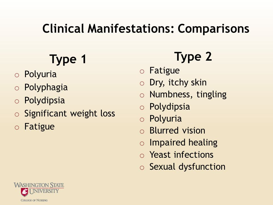 Clinical Manifestations: Comparisons