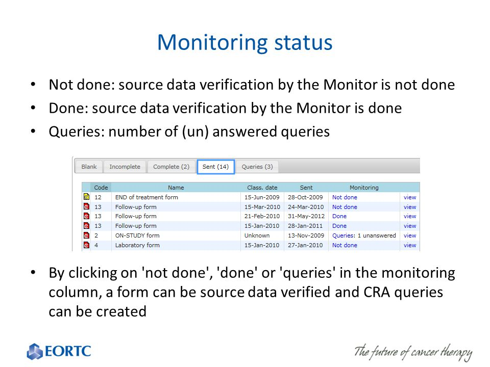 Monitoring status Not done: source data verification by the Monitor is not done. Done: source data verification by the Monitor is done.