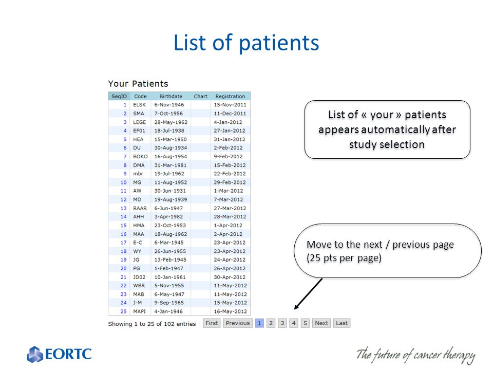 List of patients List of « your » patients