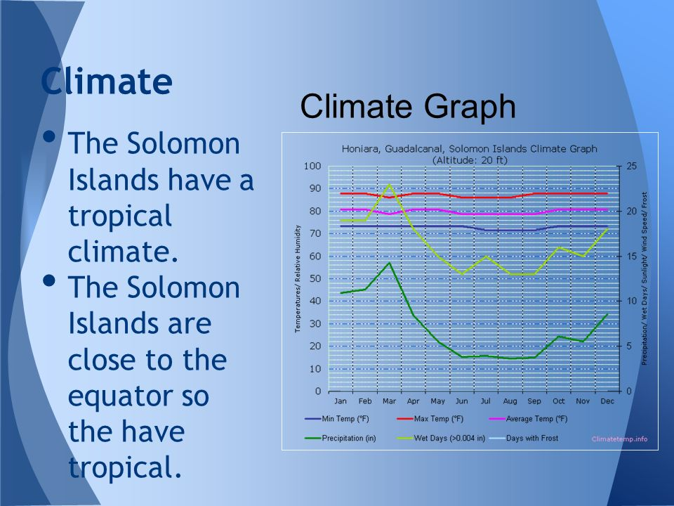 Climate Climate Graph The Solomon Islands have a tropical climate.
