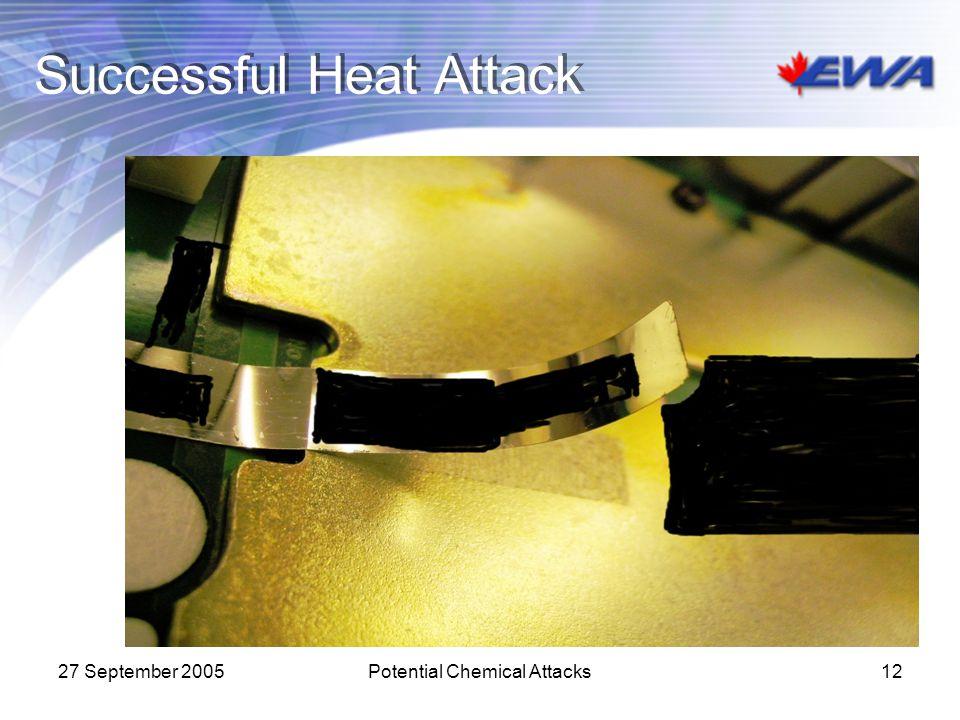 Successful Heat Attack