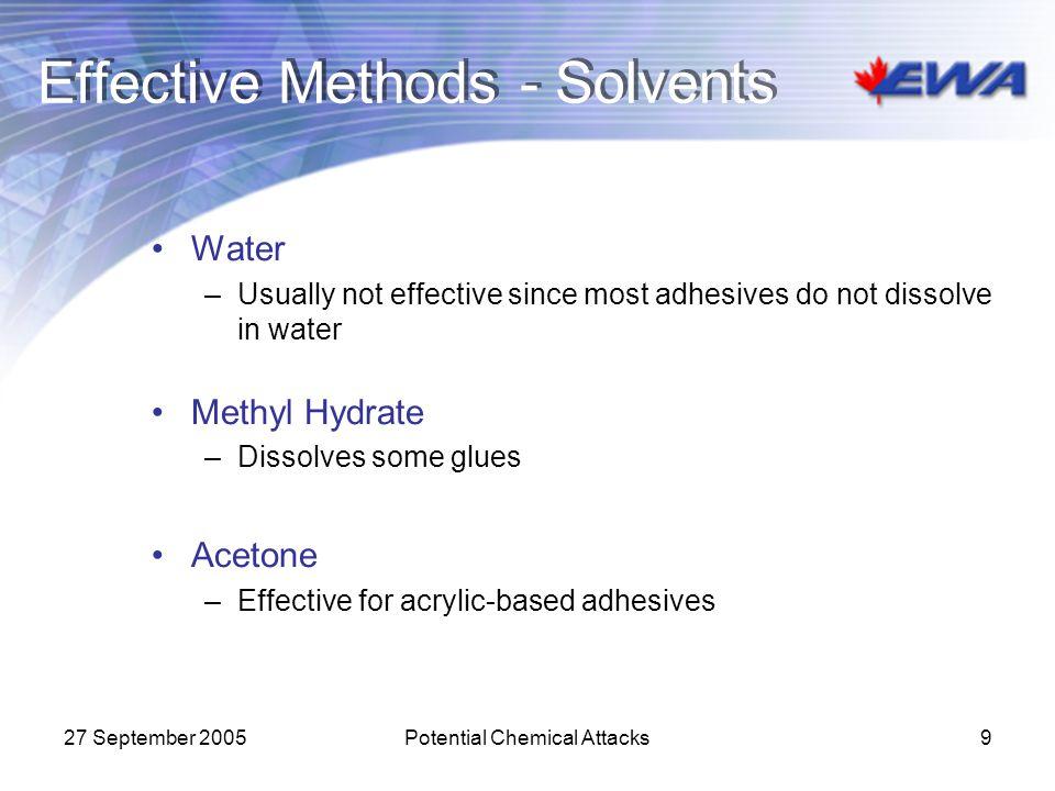 Effective Methods - Solvents