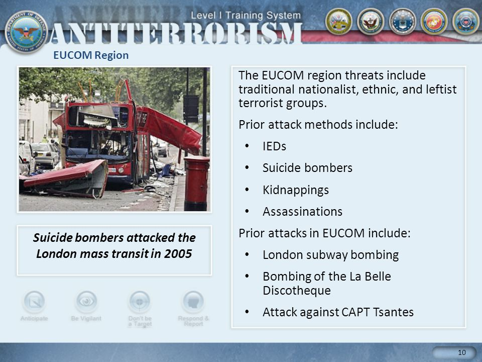 Suicide bombers attacked the London mass transit in 2005