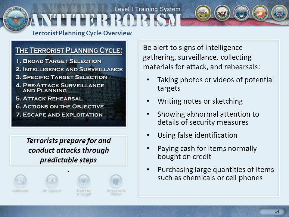 Terrorist Planning Cycle Overview