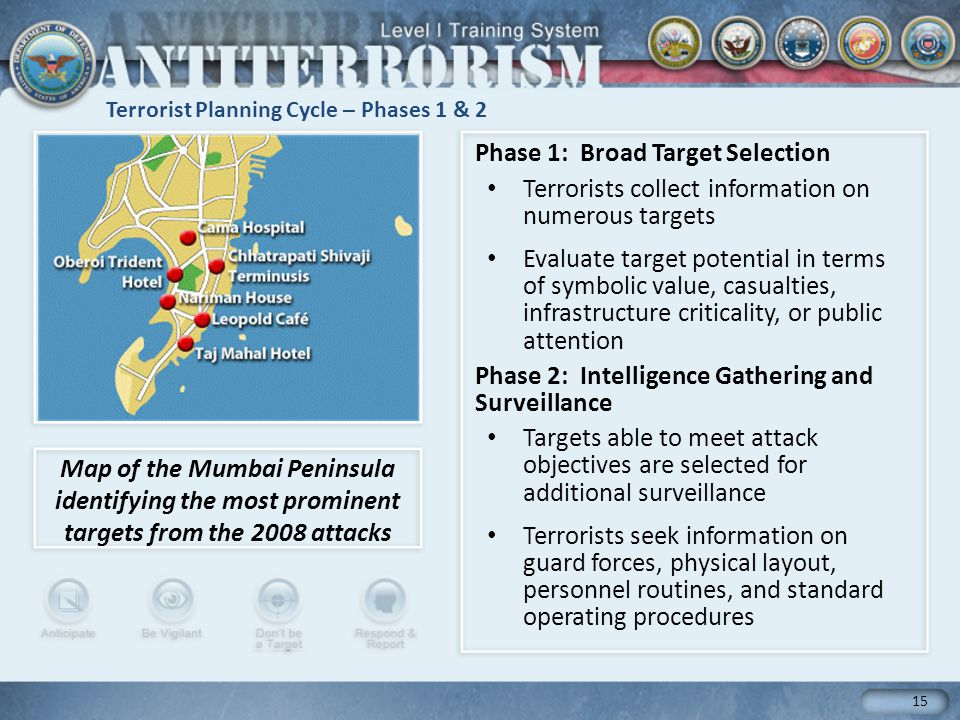 Terrorist Planning Cycle – Phases 1 & 2