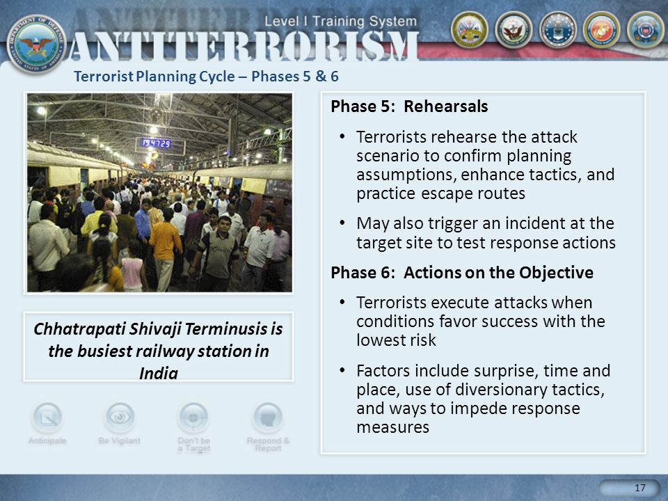Terrorist Planning Cycle – Phases 5 & 6