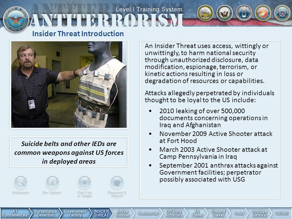 Insider Threat Introduction