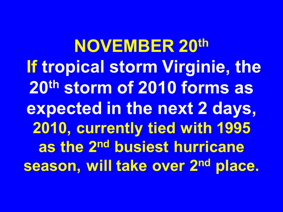 NOVEMBER 20th If tropical storm Virginie, the 20th storm of 2010 forms as expected in the next 2 days, 2010, currently tied with 1995 as the 2nd busiest hurricane season, will take over 2nd place.