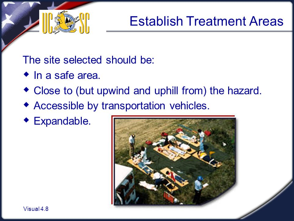 Establish Treatment Areas