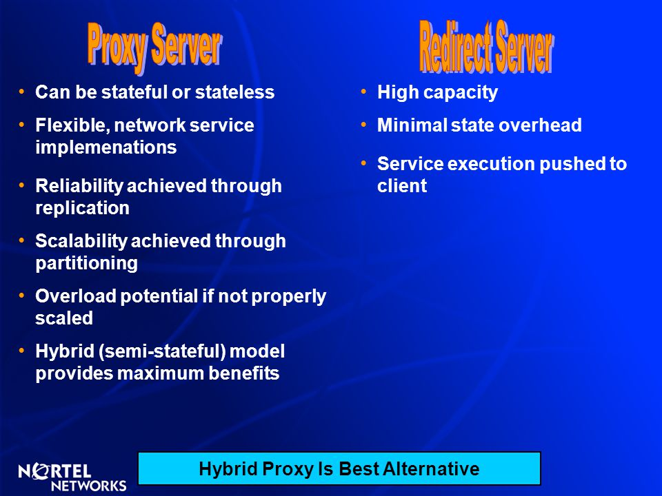Hybrid Proxy Is Best Alternative