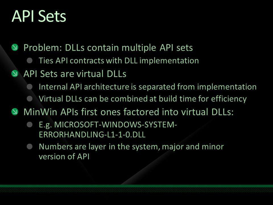 API Sets Problem: DLLs contain multiple API sets