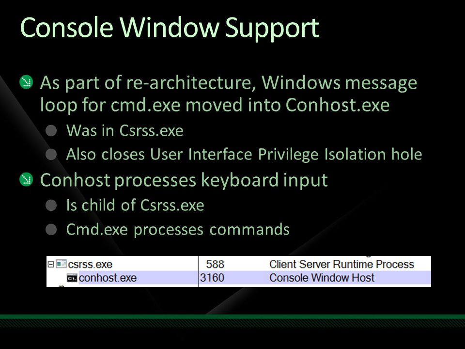 Console Window Support