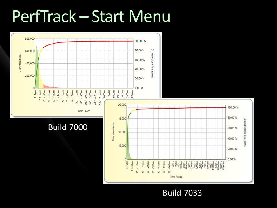 PerfTrack – Start Menu Build 7000 Build 7033